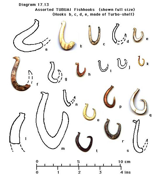 Assorted Fishhooks